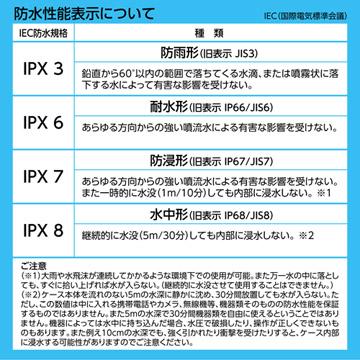 防水性能表示表:本製品はIPX6(耐水形)です
