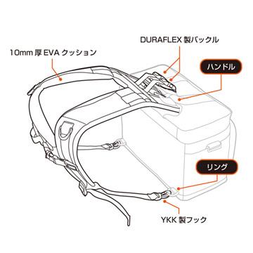 バッグ上面にハンドル、バッグ背面下部にリングのあるショルダーバッグに装着可能