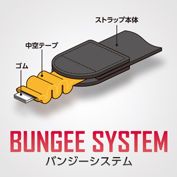 バンジーシステムとは