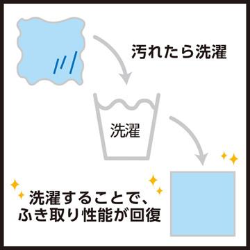 洗って繰り返し使える環境にやさしい商品