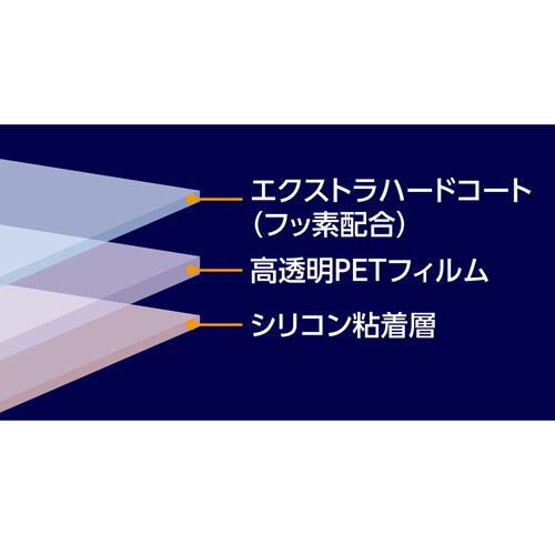 EX-GUARDの製品構成図