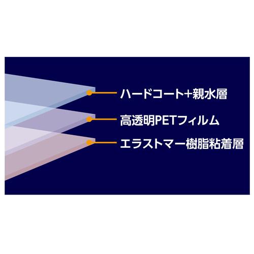 Nikon COOLPIX W150 専用 液晶保護フィルム 親水タイプ